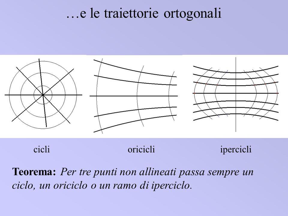 …e le traiettorie ortogonali cicli oricicli ipercicli Teorema: Per tre punti non allineati passa sempre un ciclo, un oriciclo o un ramo di iperciclo.