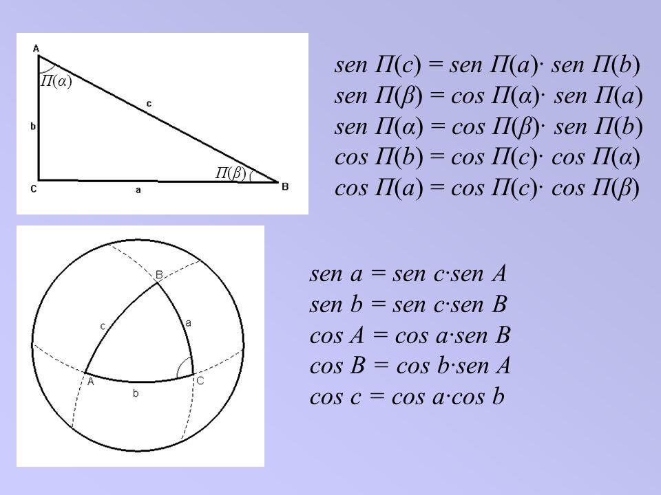 sen П(c) = sen П(a)· sen П(b) sen П(β) = cos П(α)· sen П(a) sen П(α) = cos П(β)· sen П(b) cos П(b) = cos П(c)· cos П(α) cos П(a) = cos П(c)· cos П(β)