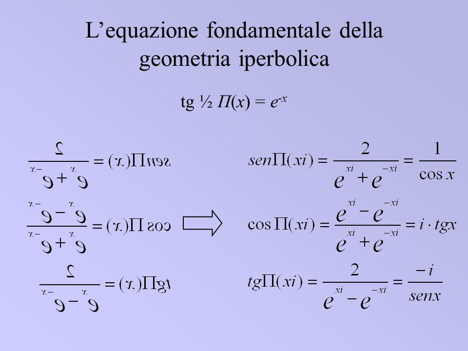 Lequazione fondamentale della geometria iperbolica tg ½ Π(x) = e -x
