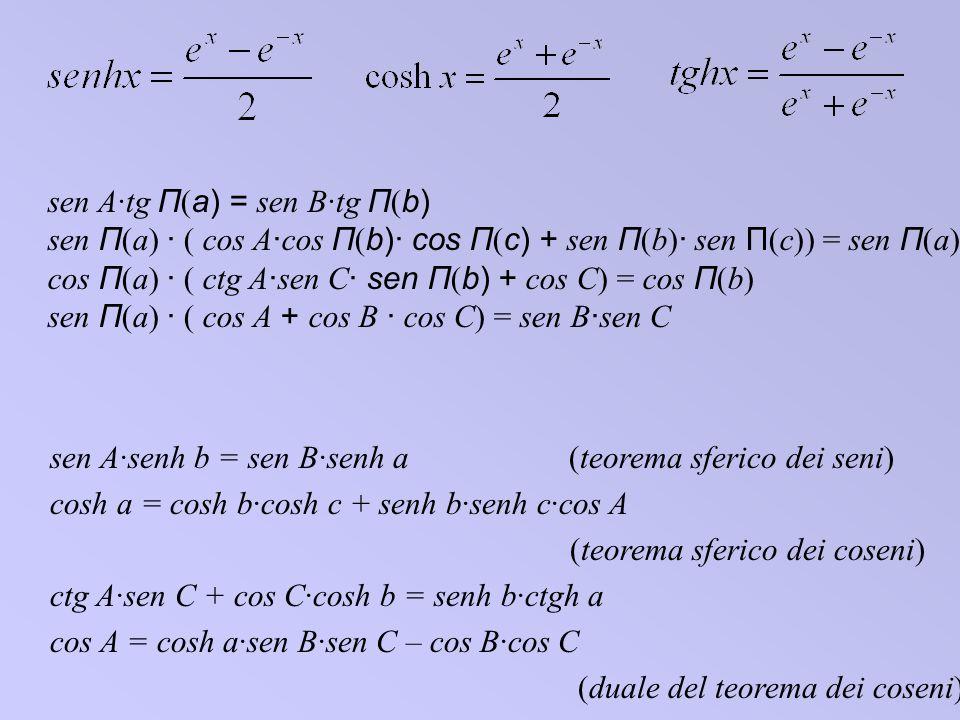 sen A·tg Π ( a) = sen B·tg Π ( b) sen Π (a) · ( cos A · cos Π ( b)· cos Π ( c) + sen Π (b) · sen Π (c)) = sen Π (a) cos Π (a) · ( ctg A · sen C · sen