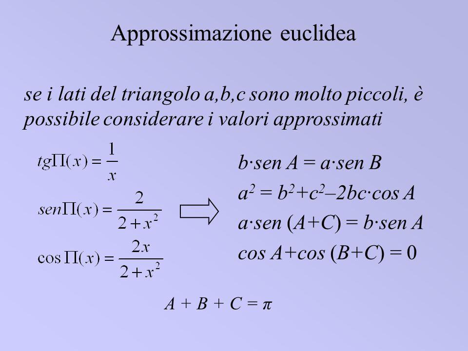 Approssimazione euclidea se i lati del triangolo a,b,c sono molto piccoli, è possibile considerare i valori approssimati b·sen A = a·sen B a 2 = b 2 +