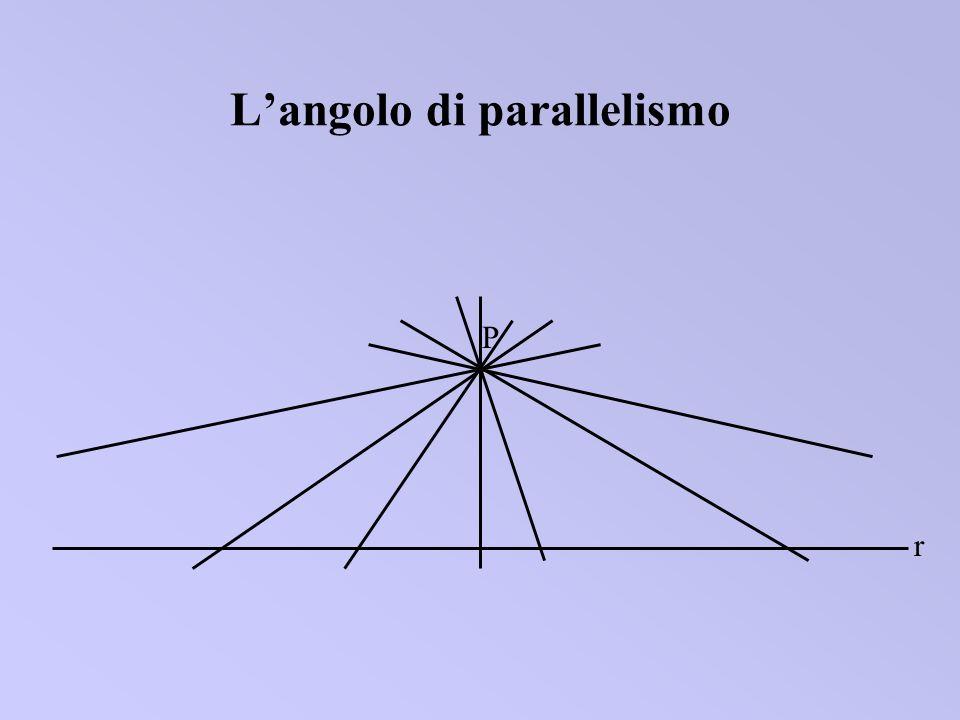 P Langolo di parallelismo r