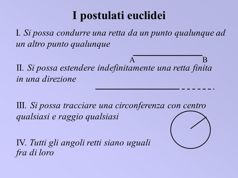 I postulati euclidei I. Si possa condurre una retta da un punto qualunque ad un altro punto qualunque AB II. Si possa estendere indefinitamente una re