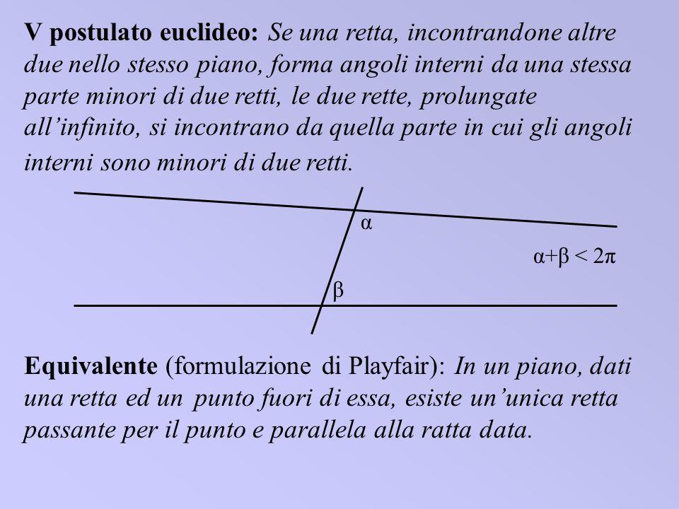 V postulato euclideo: Se una retta, incontrandone altre due nello stesso piano, forma angoli interni da una stessa parte minori di due retti, le due r
