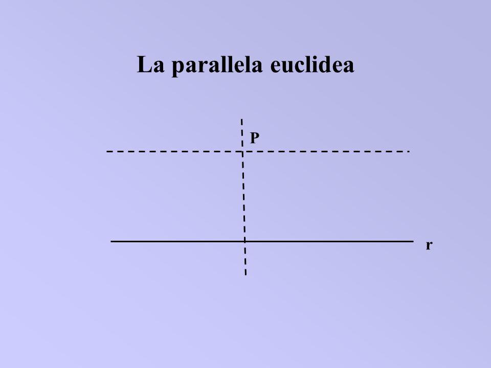 La parallela euclidea r P