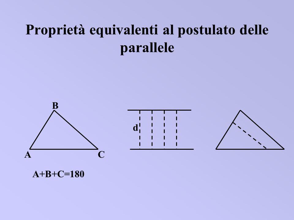 …la definizione e le proprietà della retta e quella delle parallele sono lo scoglio e per così dire lo scandalo degli elementi della geometria.