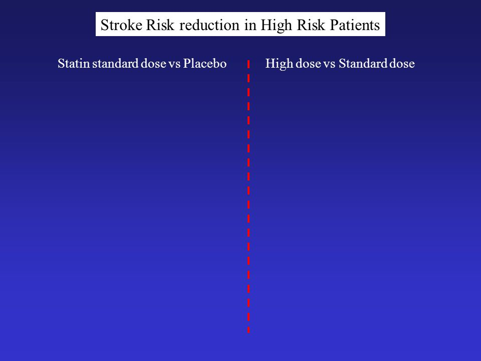 High dose vs Standard doseStatin standard dose vs Placebo Stroke Risk reduction in High Risk Patients