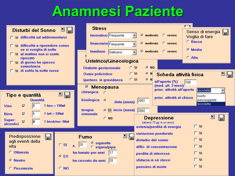 Anamnesi Paziente
