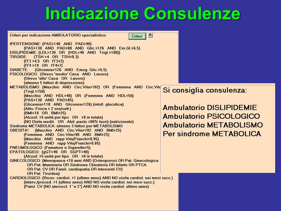 Indicazione Consulenze