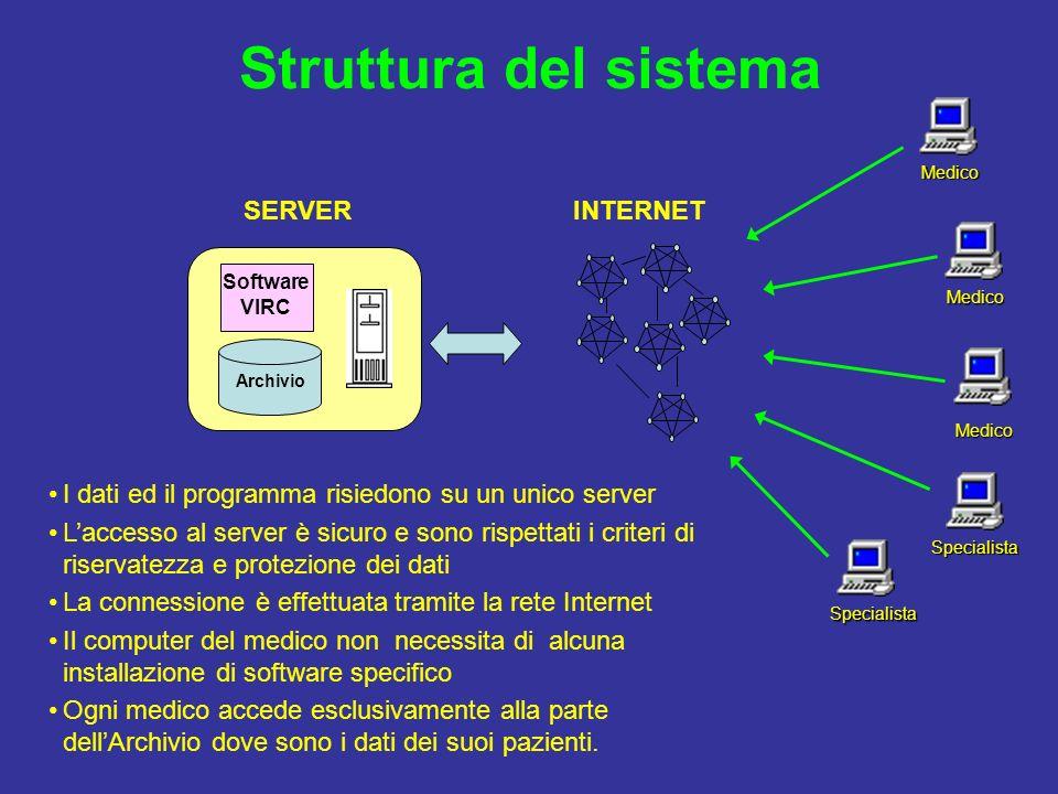 Struttura del sistema Archivio Medico Specialista Software VIRC SERVER Specialista Medico Medico INTERNET I dati ed il programma risiedono su un unico