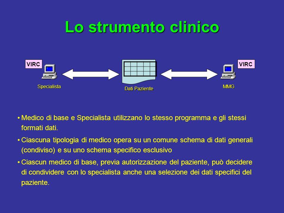 Lo strumento clinico MMG VIRCSpecialista Dati Paziente Medico di base e Specialista utilizzano lo stesso programma e gli stessi formati dati. Ciascuna
