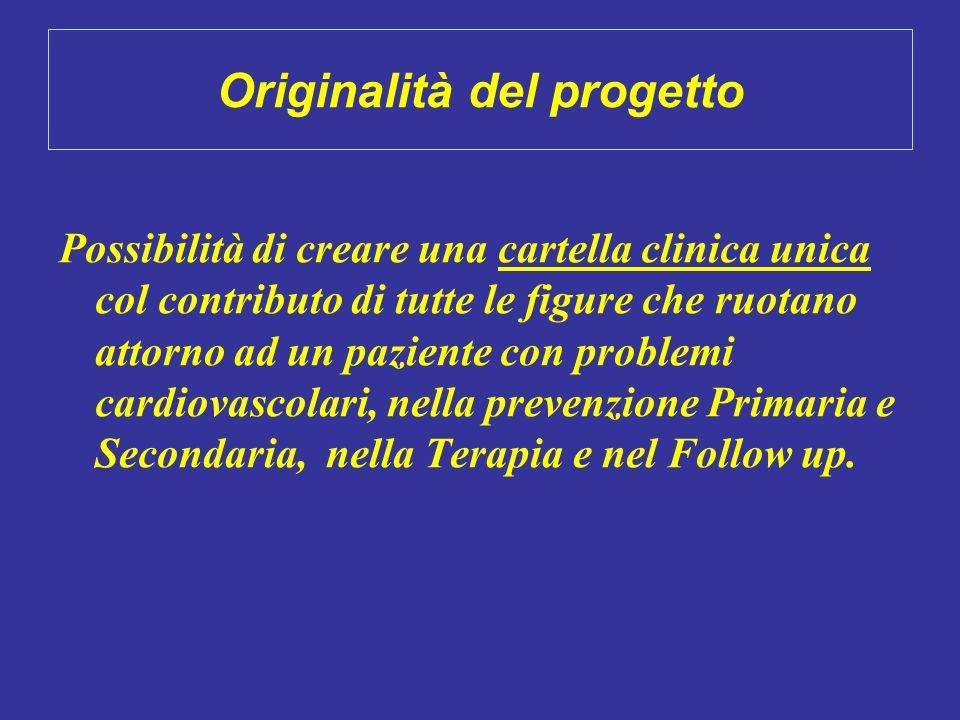 Originalità del progetto Possibilità di creare una cartella clinica unica col contributo di tutte le figure che ruotano attorno ad un paziente con pro