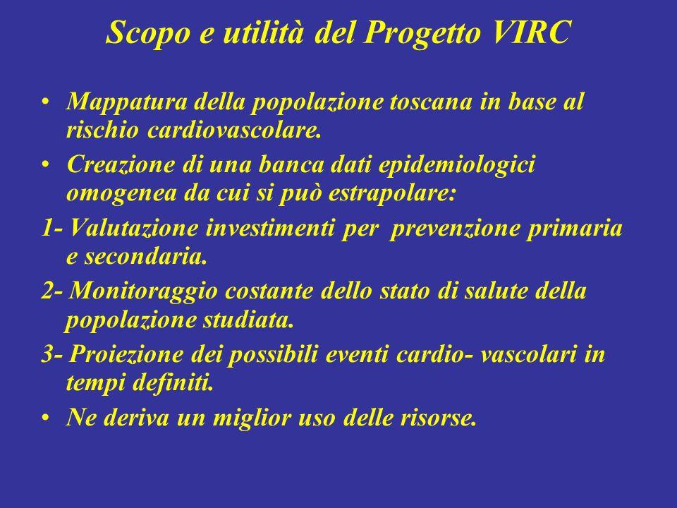 Scopo e utilità del Progetto VIRC Mappatura della popolazione toscana in base al rischio cardiovascolare. Creazione di una banca dati epidemiologici o