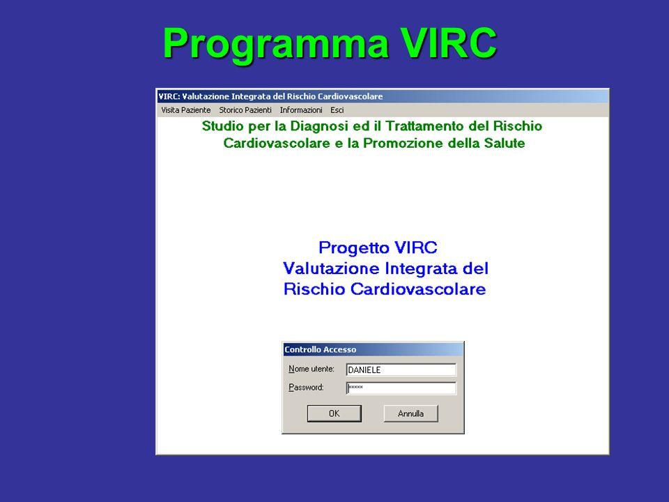 Programma VIRC