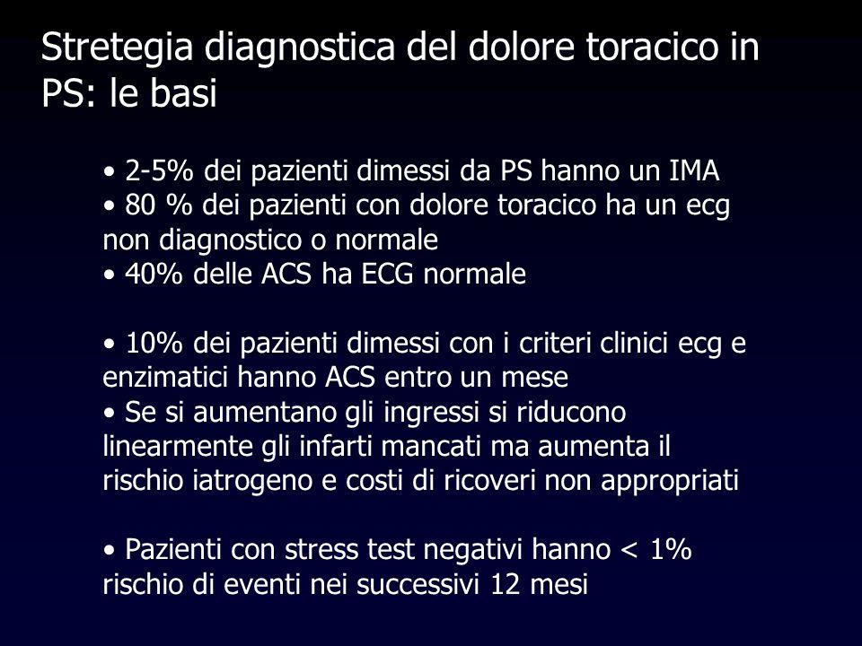 2-5% dei pazienti dimessi da PS hanno un IMA 80 % dei pazienti con dolore toracico ha un ecg non diagnostico o normale 40% delle ACS ha ECG normale 10