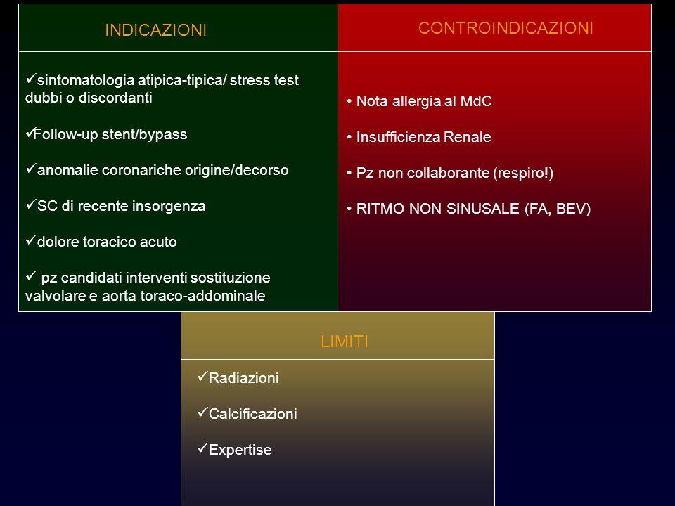 CONTROINDICAZIONI Nota allergia al MdC Insufficienza Renale Pz non collaborante (respiro!) RITMO NON SINUSALE (FA, BEV) sintomatologia atipica-tipica/
