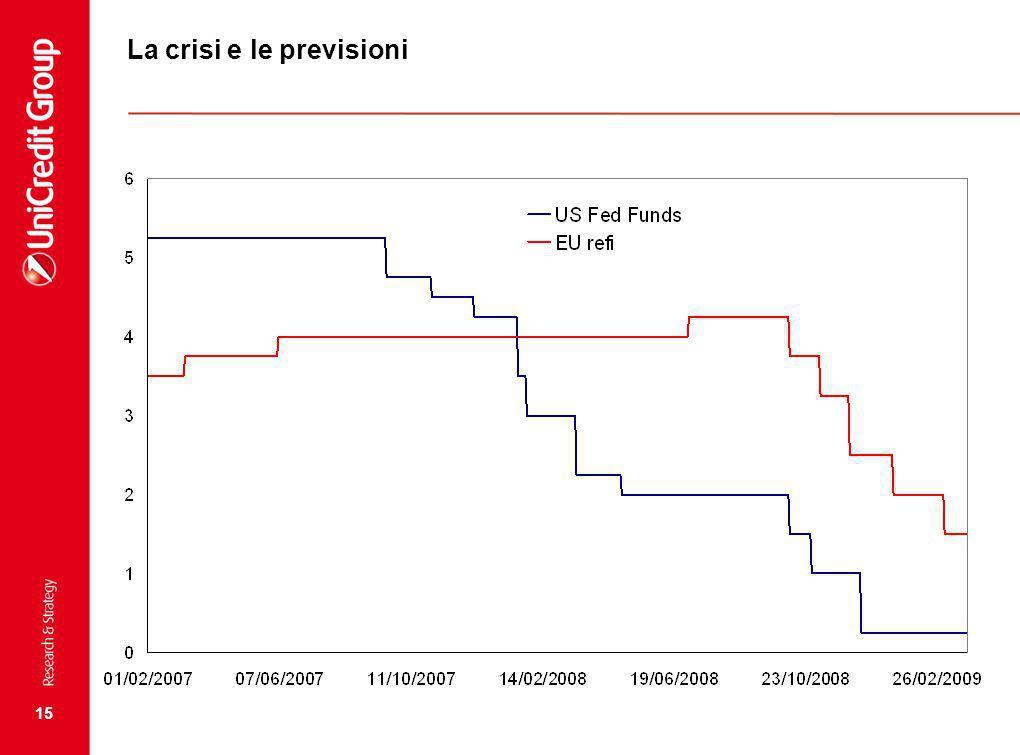 15 La crisi e le previsioni