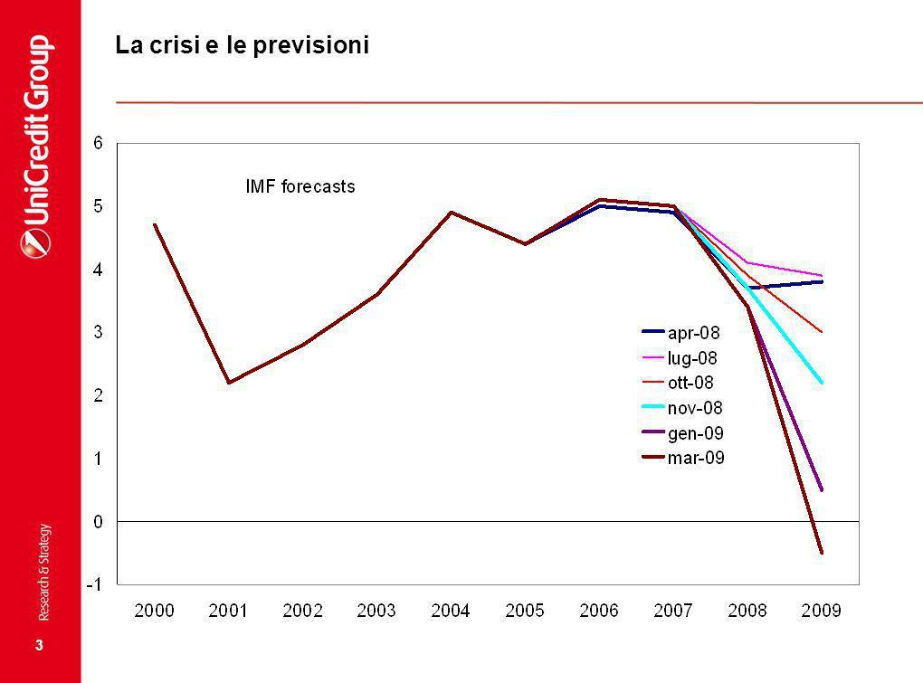 54 Le previsioni Leffetto statistico: anche una ripresa non particolarmente brillante nel corso del 2009 genererà uno scalino statistico rilevante (positivo) per il 2010, così come la pesante chiusura del 2008 lo ha fatto in negativo nel 2009.