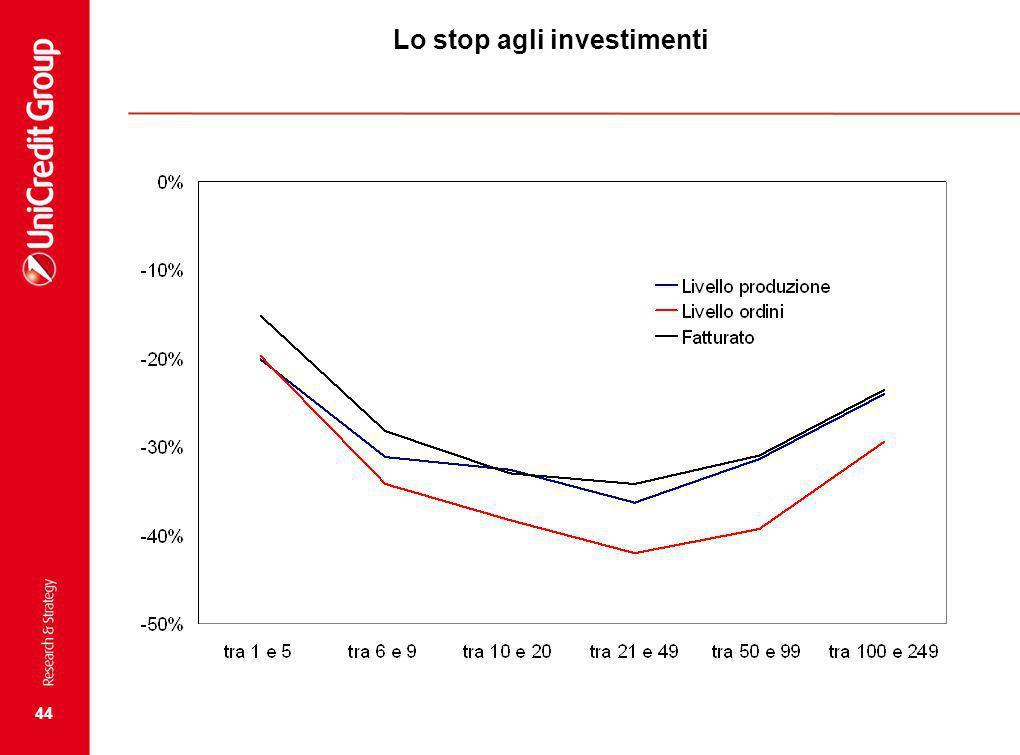44 Lo stop agli investimenti