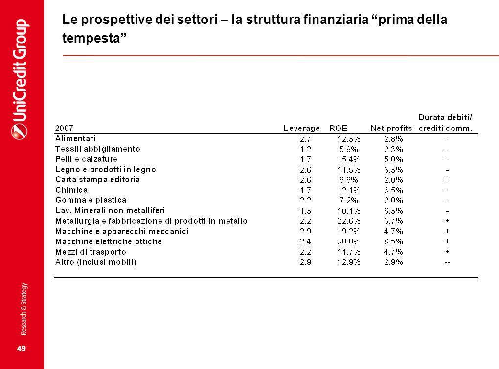 49 Le prospettive dei settori – la struttura finanziaria prima della tempesta