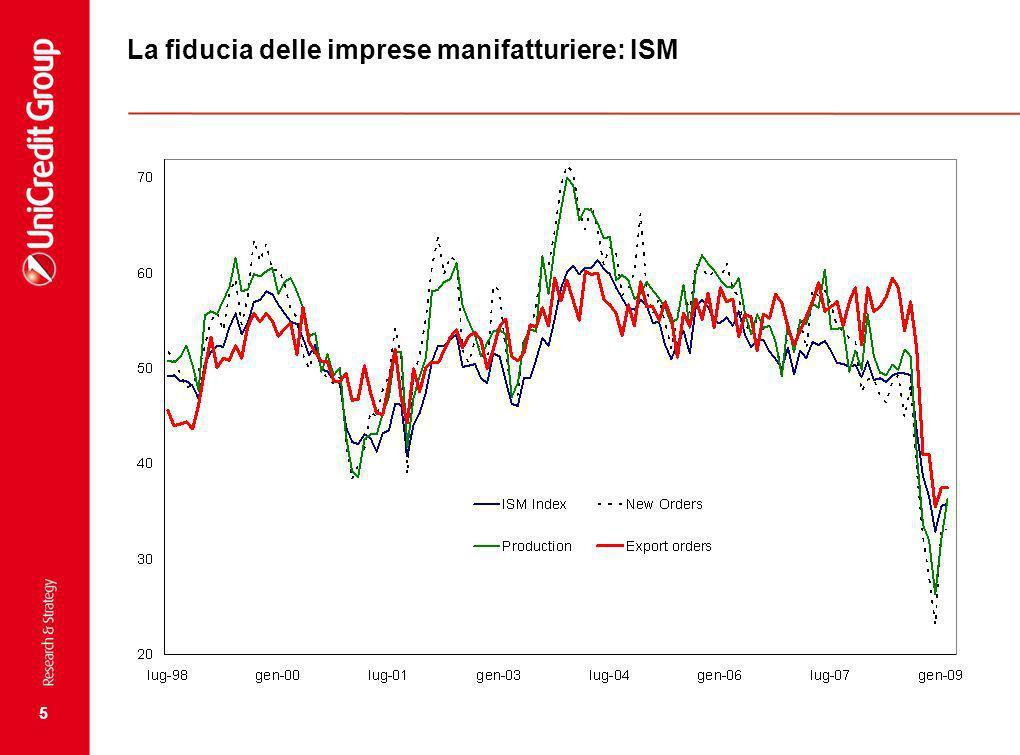 5 La fiducia delle imprese manifatturiere: ISM