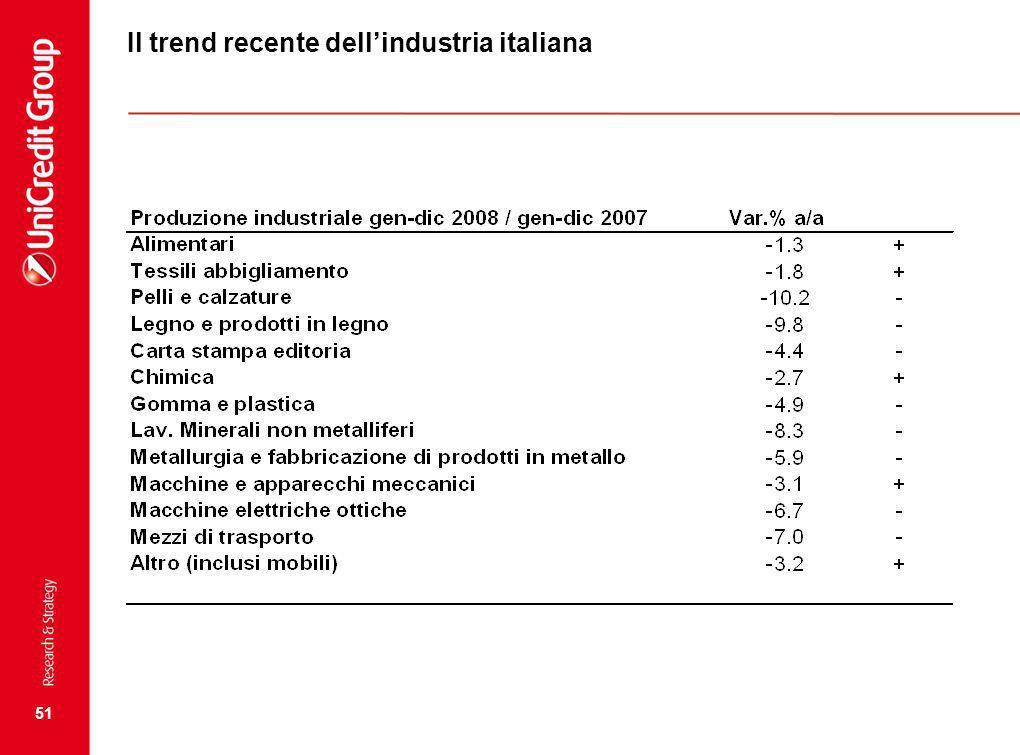 51 Il trend recente dellindustria italiana