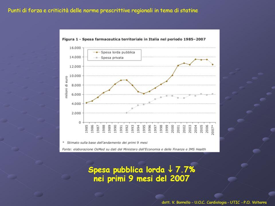 Oms 2007: Prevention of cardiovascular disease dott.