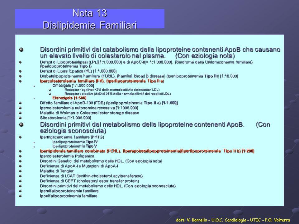 Nota 13 Dislipidemie Familiari Disordini primitivi del catabolismo delle lipoproteine contenenti ApoB che causano un elevato livello di colesterolo ne