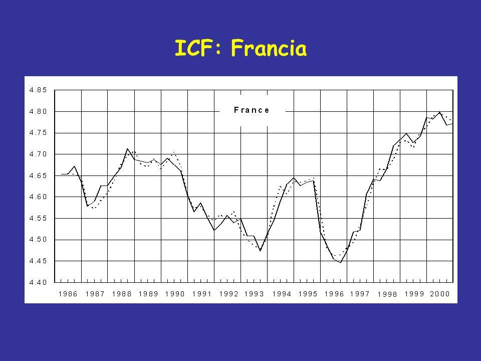 ICF: Francia