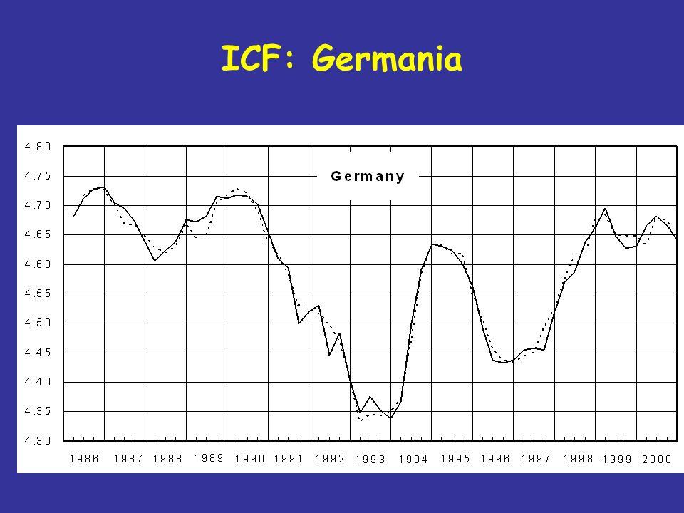 ICF: Germania