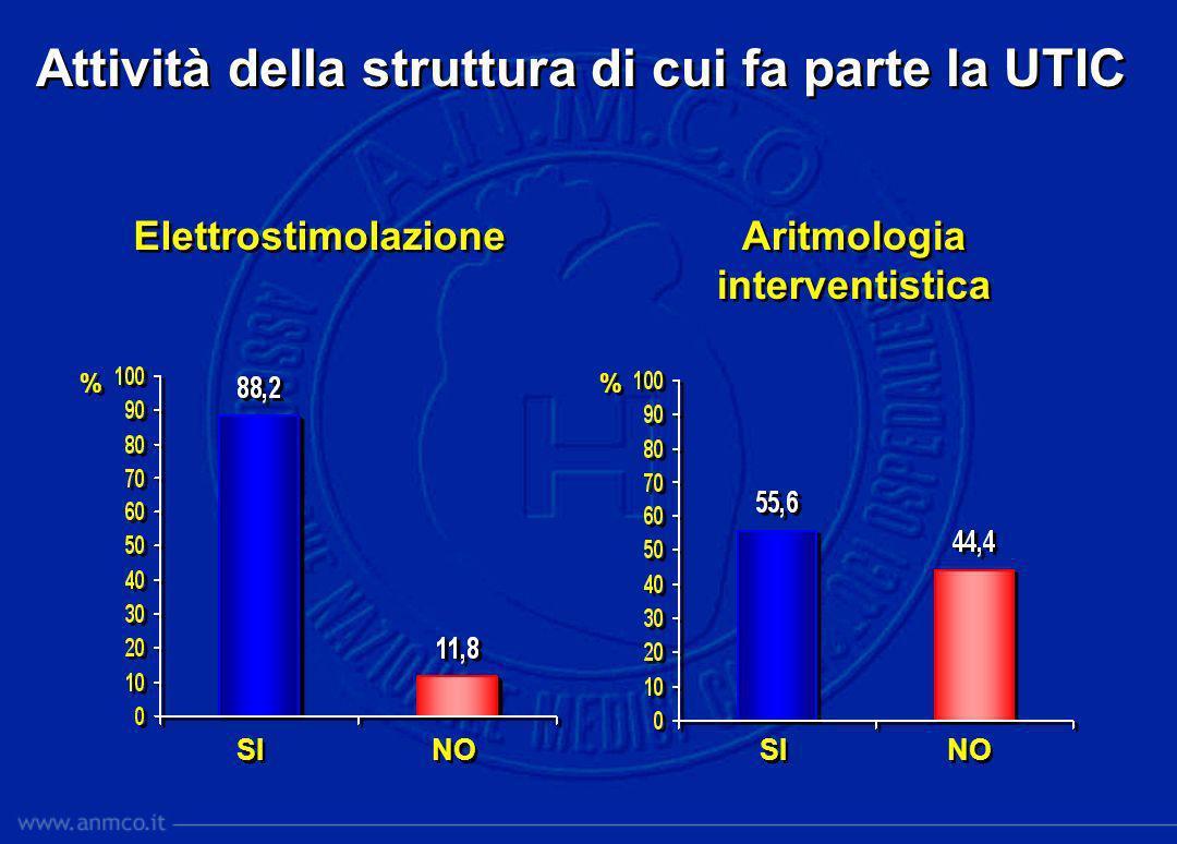 % % % % Elettrostimolazione Aritmologia interventistica Aritmologia interventistica Attività della struttura di cui fa parte la UTIC SI NO