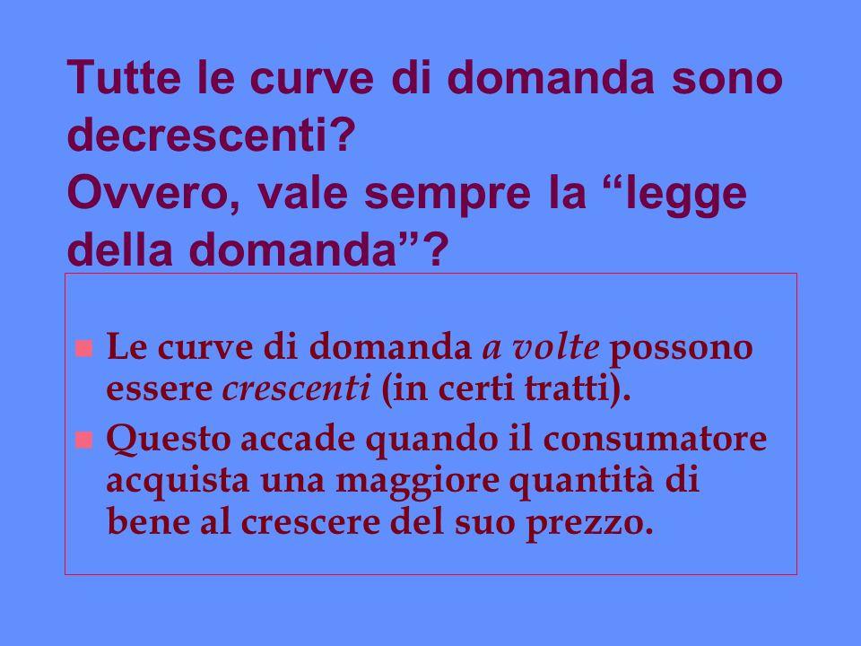 Tutte le curve di domanda sono decrescenti? Ovvero, vale sempre la legge della domanda? n Le curve di domanda a volte possono essere crescenti (in cer