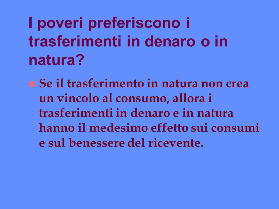 I poveri preferiscono i trasferimenti in denaro o in natura? n Se il trasferimento in natura non crea un vincolo al consumo, allora i trasferimenti in