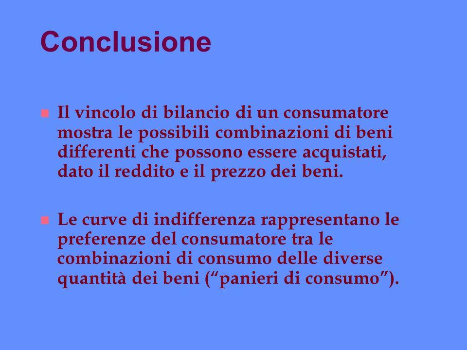 Conclusione n Il vincolo di bilancio di un consumatore mostra le possibili combinazioni di beni differenti che possono essere acquistati, dato il redd