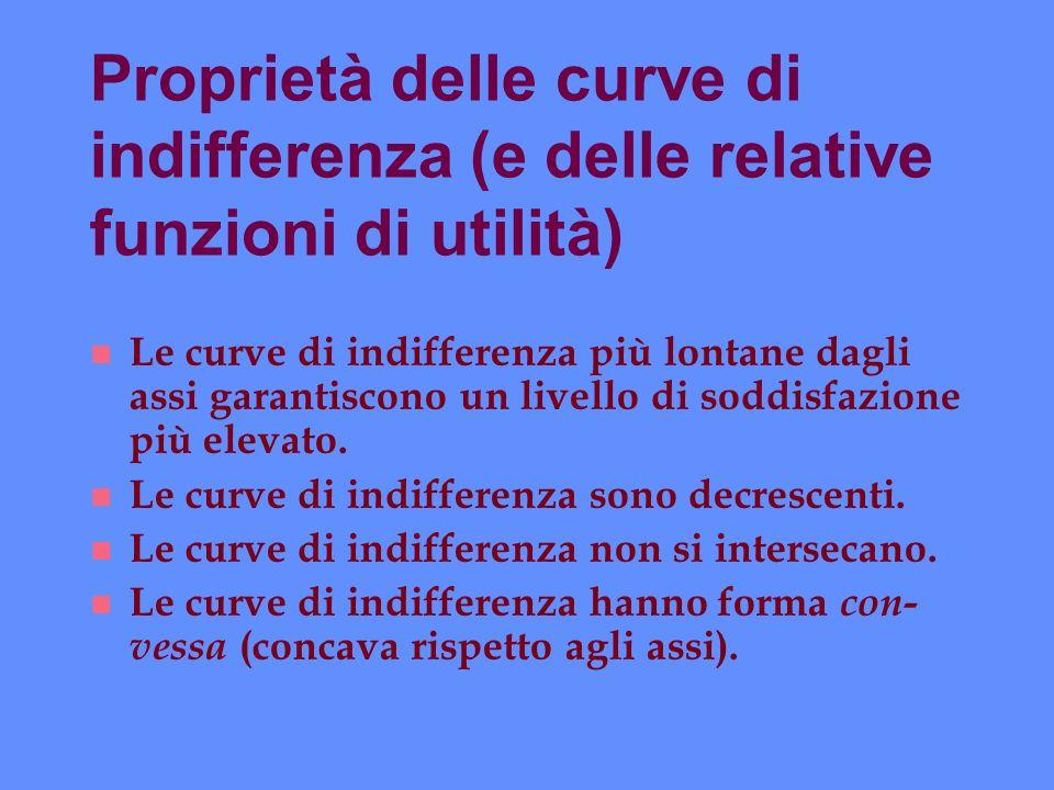 Proprietà delle curve di indifferenza (e delle relative funzioni di utilità) n Le curve di indifferenza più lontane dagli assi garantiscono un livello