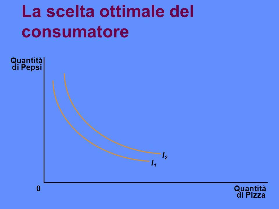 La scelta ottimale del consumatore Quantità di Pizza Quantità di Pepsi 0 I1I1 I2I2