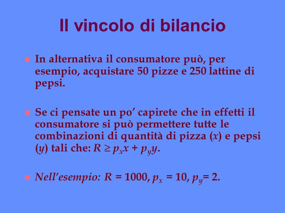 Il vincolo di bilancio Quantità di Pizza Quantità di Pepsi 0 250 50100 = R/p pizza R/p pepsi = 500 B C A del consumatore Vincolo di bilancio tg = 5