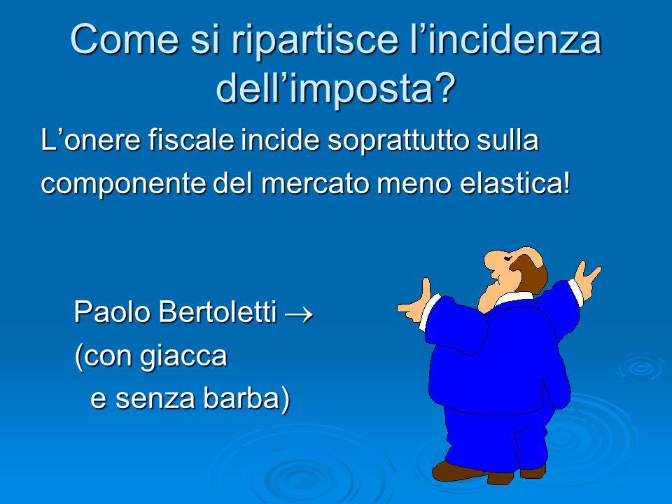 Come si ripartisce lincidenza dellimposta? Lonere fiscale incide soprattutto sulla componente del mercato meno elastica! Paolo Bertoletti Paolo Bertol