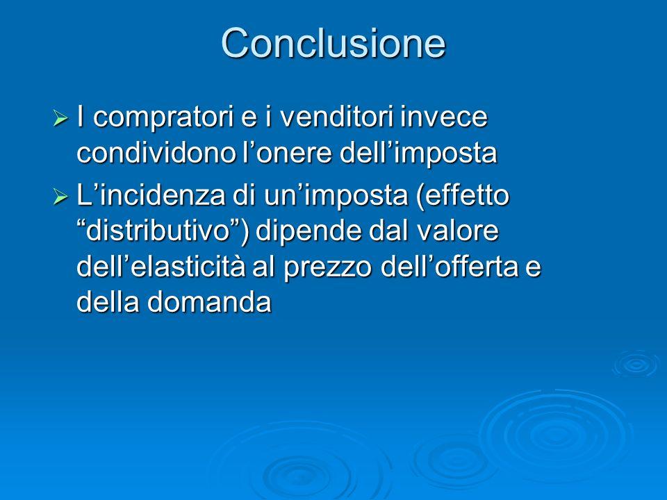 Conclusione I compratori e i venditori invece condividono lonere dellimposta I compratori e i venditori invece condividono lonere dellimposta Linciden