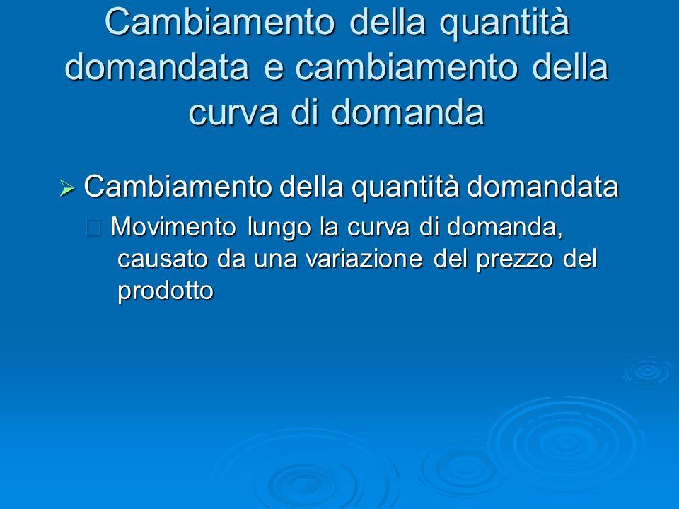 Cambiamento della quantità domandata e cambiamento della curva di domanda Cambiamento della quantità domandata Cambiamento della quantità domandata Mo