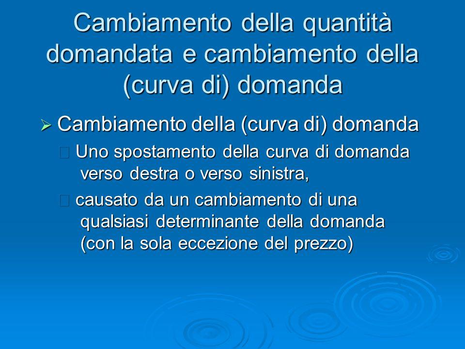 Cambiamento della quantità domandata e cambiamento della (curva di) domanda Cambiamento della (curva di) domanda Cambiamento della (curva di) domanda