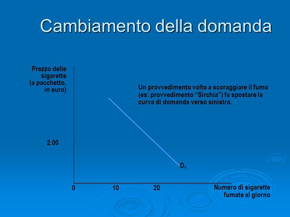 Cambiamento della domanda Prezzo delle sigarette (a pacchetto, in euro) Numero di sigarette fumate al giorno D1D1 01020 2.00 Un provvedimento volto a