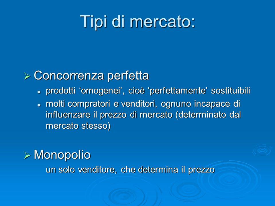 Mercato in situazione di non equilibrio Eccesso di offerta Eccesso di offerta Il prezzo è superiore a quello di equilibrio.
