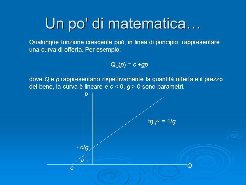 Un po' di matematica… Qualunque funzione crescente può, in linea di principio, rappresentare una curva di offerta. Per esempio: Q O (p) = c +gp dove Q