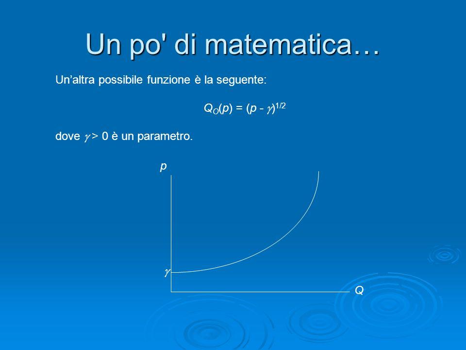 Un po' di matematica… Unaltra possibile funzione è la seguente: Q O (p) = (p - ) 1/2 dove > 0 è un parametro. p Q