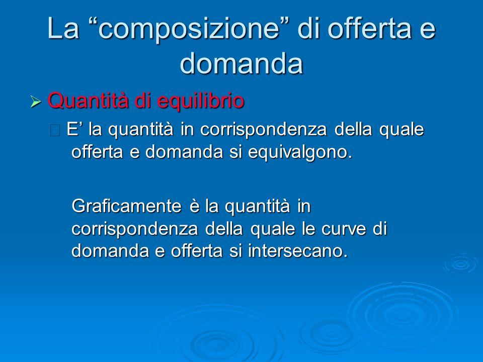 La composizione di offerta e domanda Quantità di equilibrio Quantità di equilibrio E la quantità in corrispondenza della quale offerta e domanda si eq