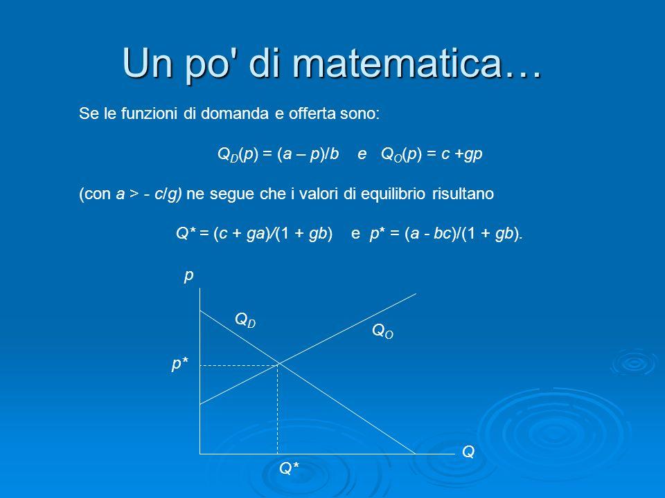 Un po' di matematica… Se le funzioni di domanda e offerta sono: Q D (p) = (a – p)/b e Q O (p) = c +gp (con a > - c/g) ne segue che i valori di equilib