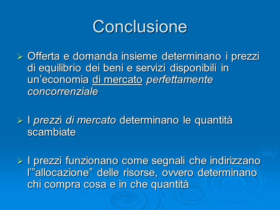 Conclusione Offerta e domanda insieme determinano i prezzi di equilibrio dei beni e servizi disponibili in uneconomia di mercato perfettamente concorr