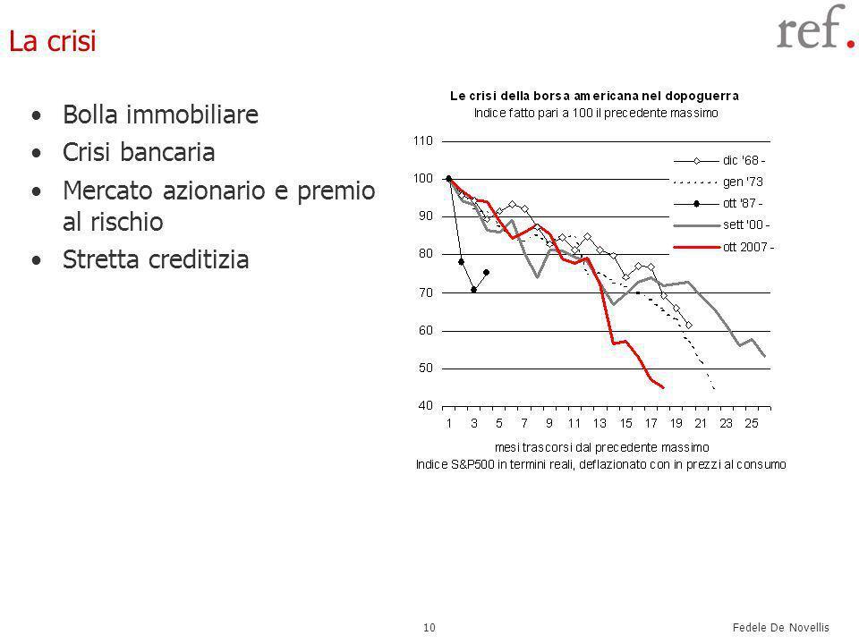 Fedele De Novellis 10 La crisi Bolla immobiliare Crisi bancaria Mercato azionario e premio al rischio Stretta creditizia