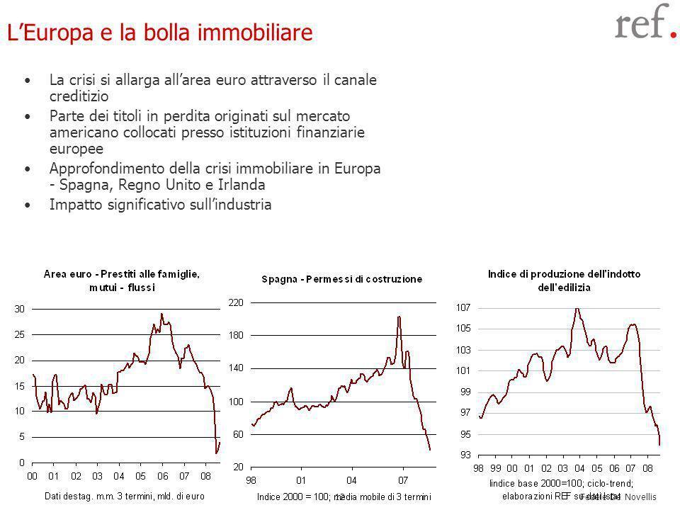 Fedele De Novellis 12 LEuropa e la bolla immobiliare La crisi si allarga allarea euro attraverso il canale creditizio Parte dei titoli in perdita originati sul mercato americano collocati presso istituzioni finanziarie europee Approfondimento della crisi immobiliare in Europa - Spagna, Regno Unito e Irlanda Impatto significativo sullindustria